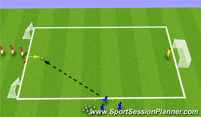 Football/Soccer Session Plan Drill (Colour): 1v1 Small Sided Game