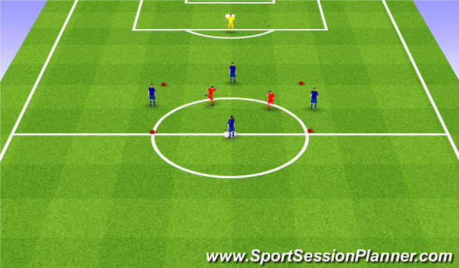 Football/Soccer Session Plan Drill (Colour): 4v2 and 2v1.