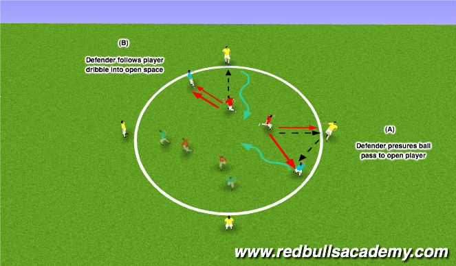 Football/Soccer Session Plan Drill (Colour): Circle passing (w/shadow)