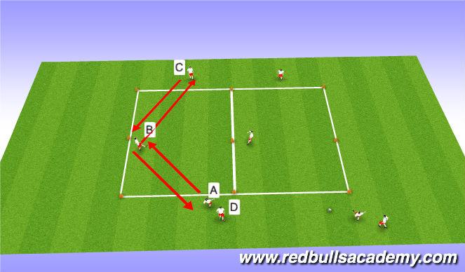 Football/Soccer Session Plan Drill (Colour): SAQ/MessiRonaldo/Warmup