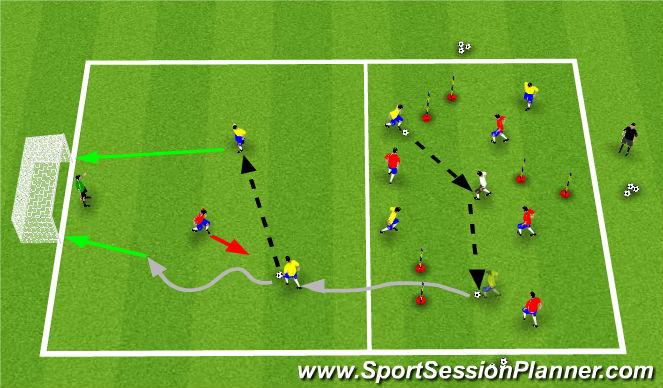 Football/Soccer Session Plan Drill (Colour): 4v4+1 & Break Away 2v1