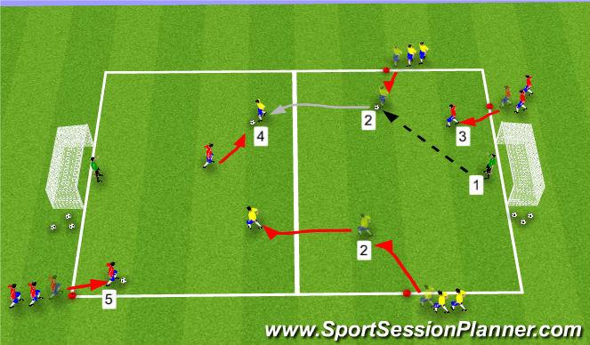 Football/Soccer Session Plan Drill (Colour): 2v1 & 3v2 Transition Game