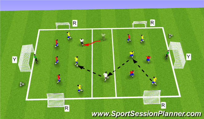 Football/Soccer Session Plan Drill (Colour): 6-Goal 3v3+1 & 6v6+1 Transition Game