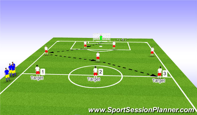 Football/Soccer Session Plan Drill (Colour): Function: Playing out of Defence - 5v3 to targets