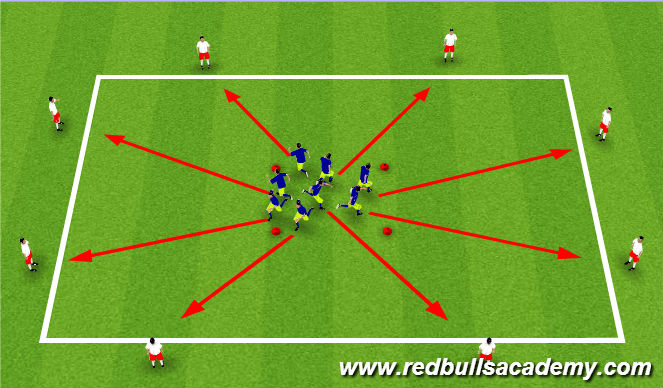 Football/Soccer Session Plan Drill (Colour): Warm-up (Dynamic Strecthing)