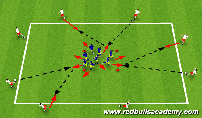 Football/Soccer Session Plan Drill (Colour): Main Theme Progression (Passing with sets)