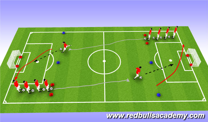 Football/Soccer Session Plan Drill (Colour): Semi - Opposed