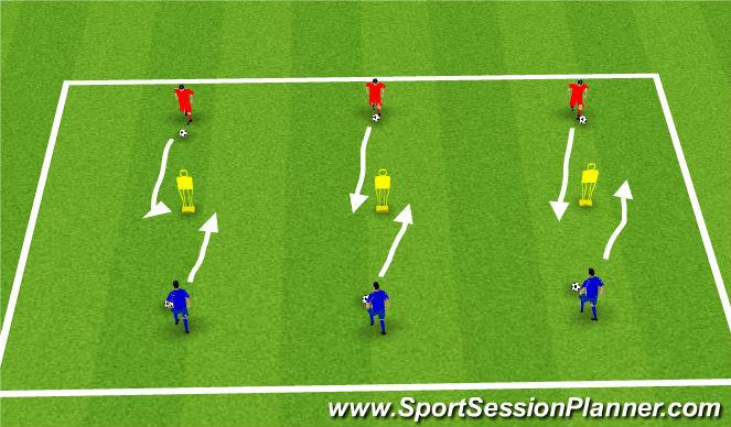 Football/Soccer Session Plan Drill (Colour): Skills mannequin