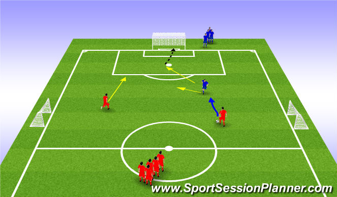 Football/Soccer Session Plan Drill (Colour): 1v1 and support