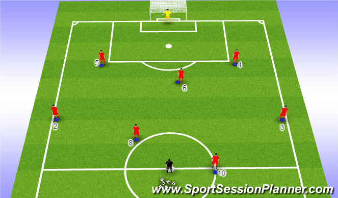 Football/Soccer Session Plan Drill (Colour): Attacking Shape