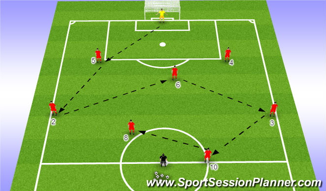 Football/Soccer Session Plan Drill (Colour): Coach Commands