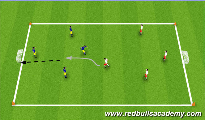 Football/Soccer Session Plan Drill (Colour): Conditined game