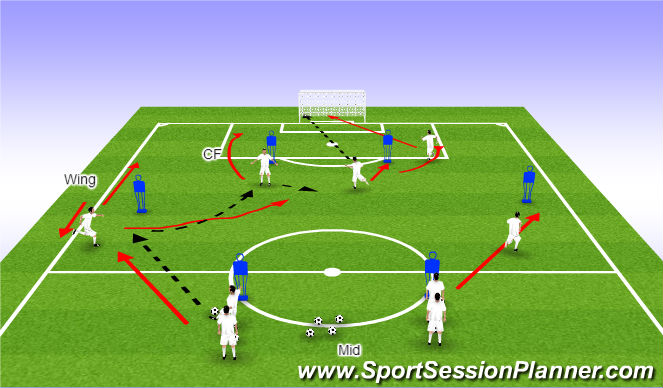 Football/Soccer Session Plan Drill (Colour): Round the Corner