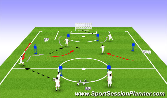 Football/Soccer Session Plan Drill (Colour): Dribble in off the line