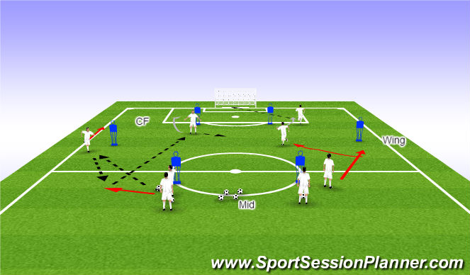 Football/Soccer Session Plan Drill (Colour): In Back Through