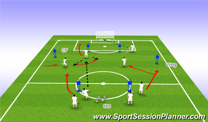 Football/Soccer Session Plan Drill (Colour): In Off the Line