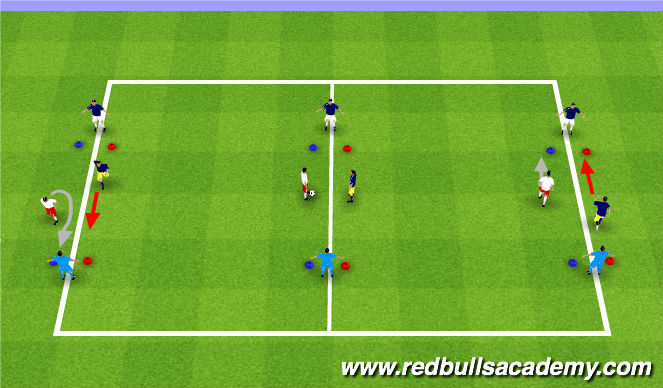 Football/Soccer Session Plan Drill (Colour): Main-Theme(Turning)