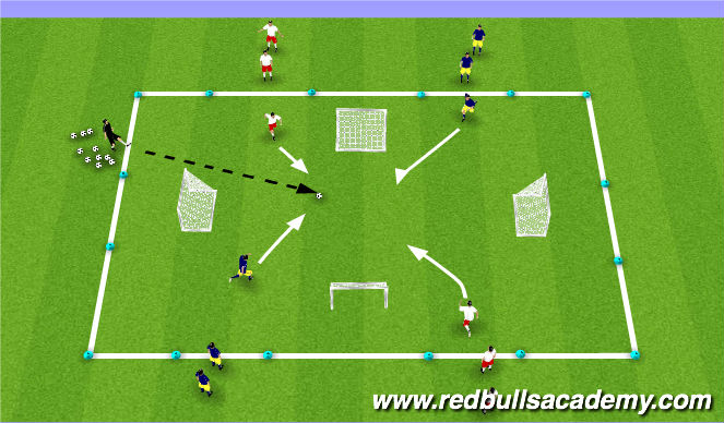 Football/Soccer Session Plan Drill (Colour): Main session- 2V2 turning