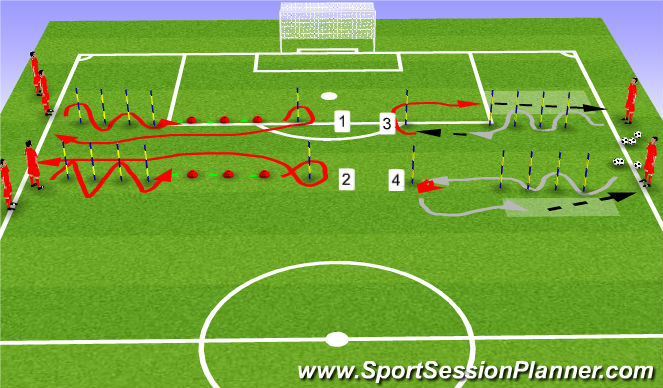 Football/Soccer Session Plan Drill (Colour): Agility drills