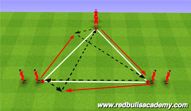 Football/Soccer Session Plan Drill (Colour): Layoff