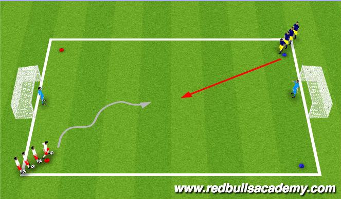 Football/Soccer Session Plan Drill (Colour): Main Theme (1v1 to Goal)