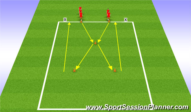 Football/Soccer Session Plan Drill (Colour): Ball Manipulation Warm-up