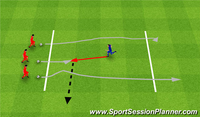Football/Soccer Session Plan Drill (Colour): Crabs. Kraby.