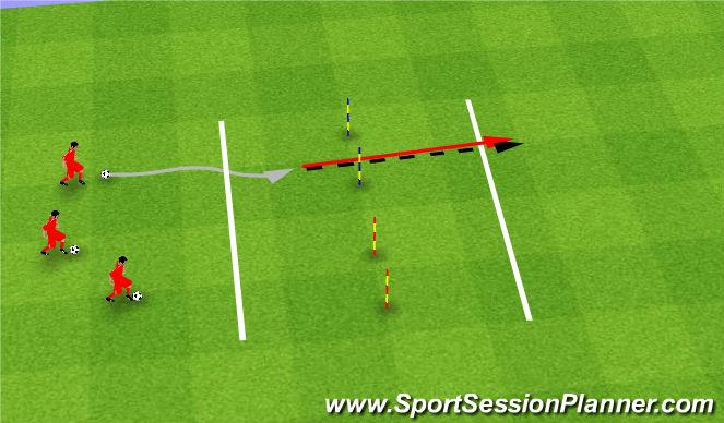 Football/Soccer Session Plan Drill (Colour): Shooting Zone. Strzelanie ze strefy.