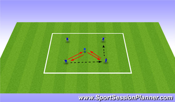 Football/Soccer Session Plan Drill (Colour): Passing Pattern - WarmUP