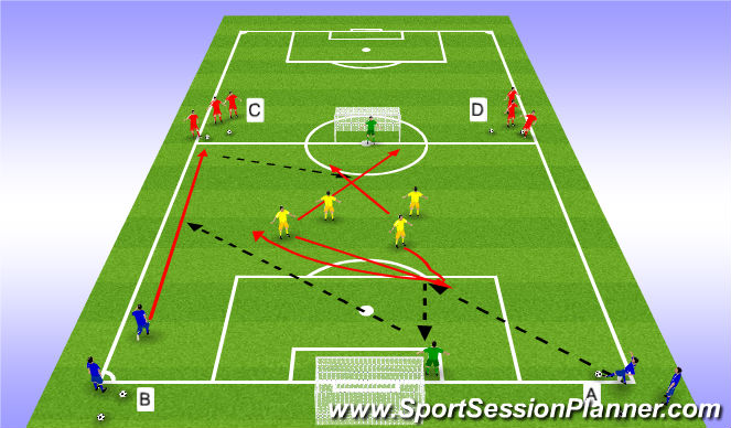 Football/Soccer Session Plan Drill (Colour): Small sided Activity II