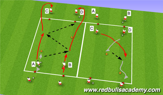 Football/Soccer Session Plan Drill (Colour): Semi-Opposed (Wall Pass)