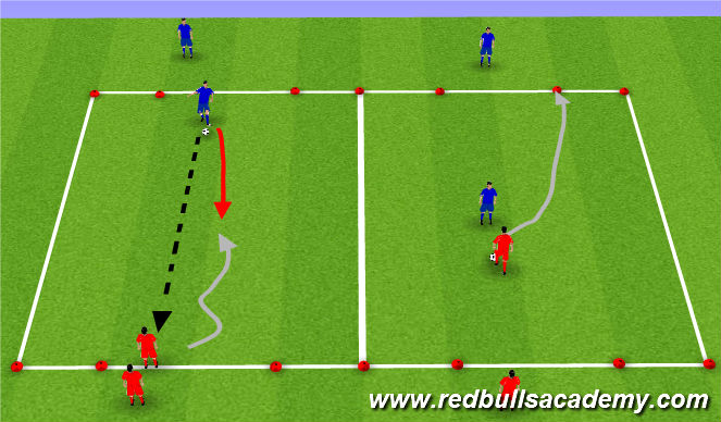 Football/Soccer Session Plan Drill (Colour): 1v1's