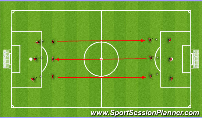 Football/Soccer Session Plan Drill (Colour): Phase 5 Fitness