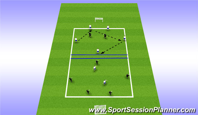 Football/Soccer Session Plan Drill (Colour): Rondo: 5v2 Competition