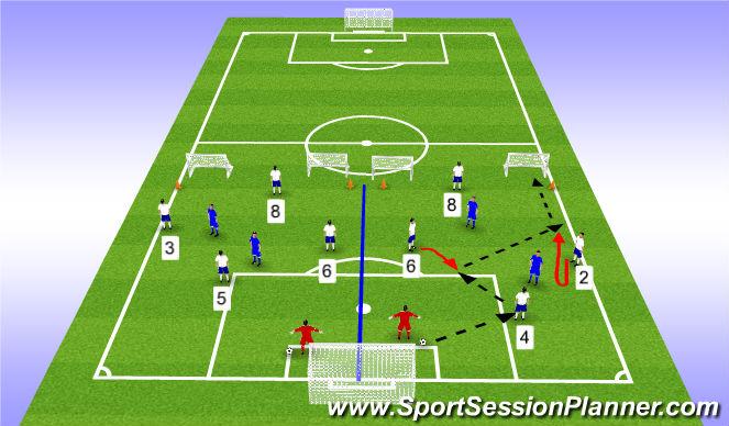 Football/Soccer Session Plan Drill (Colour): 5v2 quarter field SSG