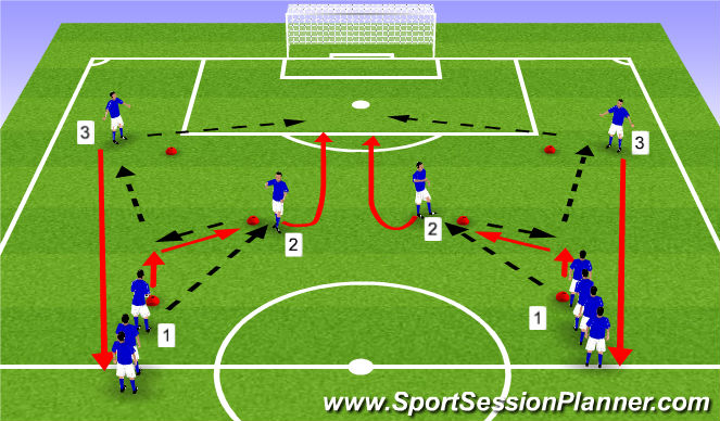 Football/Soccer Session Plan Drill (Colour): Wall pass and turn to receive