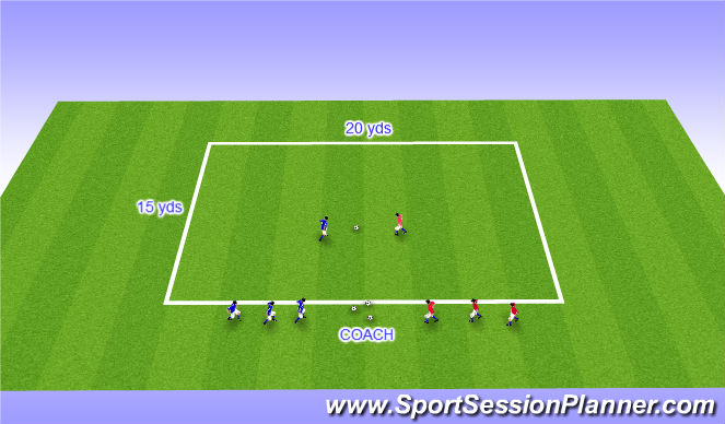 Football/Soccer Session Plan Drill (Colour): Expanded Small Sided Activity - numbers game
