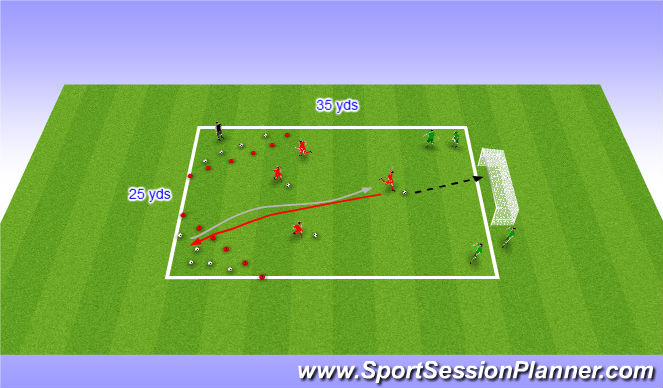 Football/Soccer Session Plan Drill (Colour): Expanded Small Sided Activity - Goal Wars
