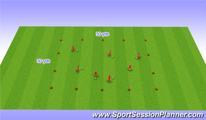 Football/Soccer Session Plan Drill (Colour): Warm up - Body part soccer