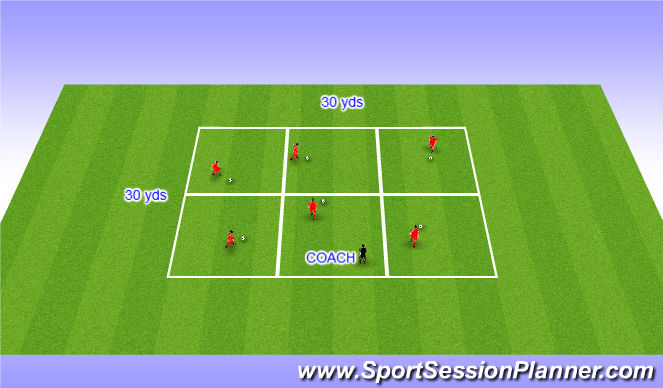 Football/Soccer Session Plan Drill (Colour): Small Sided Activity - Hunters and Receivers