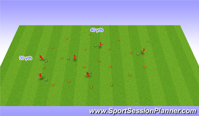 Football/Soccer Session Plan Drill (Colour): Warm up - Cone Shooter