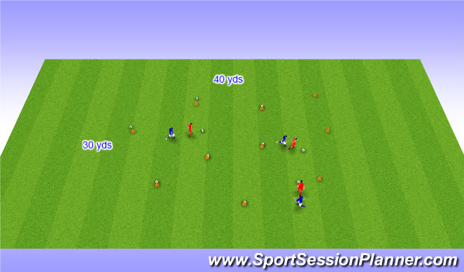 Football/Soccer Session Plan Drill (Colour): Small Sided Activity - Builders and the Demolition man