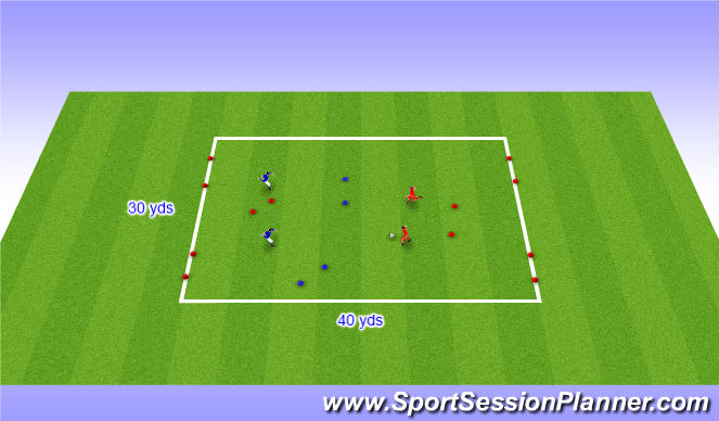 Football/Soccer Session Plan Drill (Colour): Expanded Small Sided Activity - Moving and Shooting