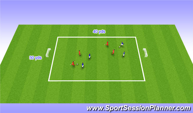 Football/Soccer Session Plan Drill (Colour): Game - 2v2 x2