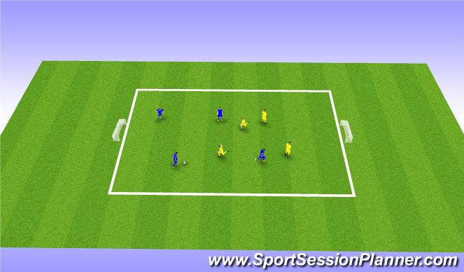 Football/Soccer Session Plan Drill (Colour): Game 4v4