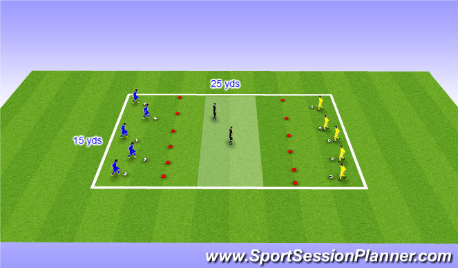 Football/Soccer Session Plan Drill (Colour): Boston Bulldogs