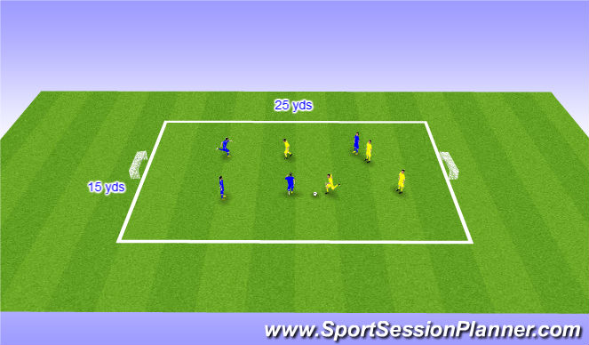 Football/Soccer Session Plan Drill (Colour): Game 4v4