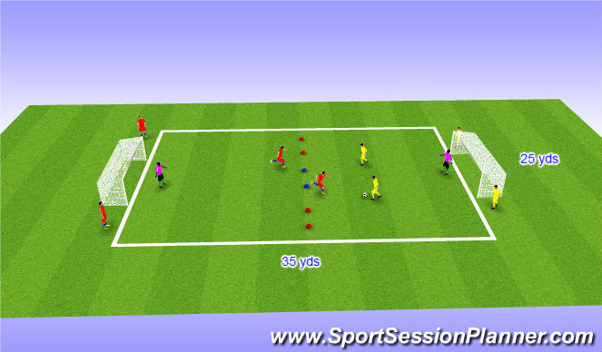 Football/Soccer Session Plan Drill (Colour): 2v2 + GK's