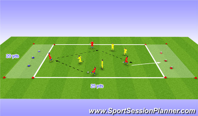 Football/Soccer Session Plan Drill (Colour): 4v4 hit ball off cone