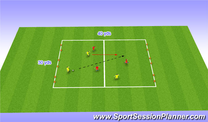 Football/Soccer Session Plan Drill (Colour): Small Sided Activity - 3v3 to 6 goals